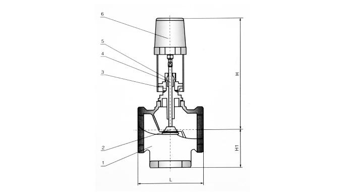 二通阀是自动调节控制管道量度的装置,适用供热,通风和空调系统中对